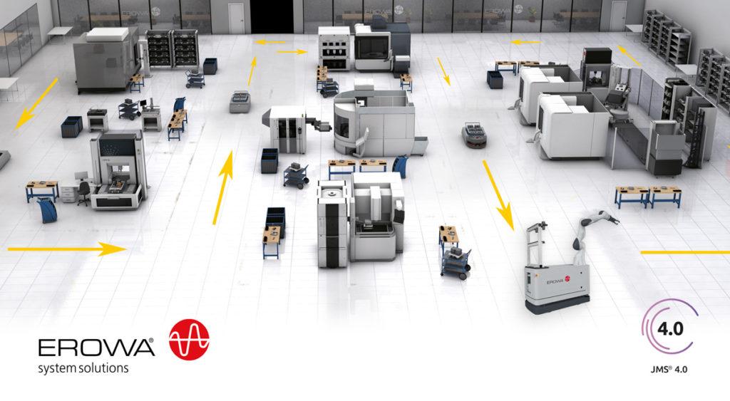 EROWA-Smart-Factory agilité en temps perturbé