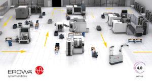 EROWA-Smart-Factory